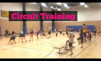 BIG GROUP Circuit Training – Boot Camp Ideas